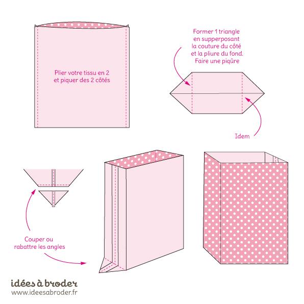 tuto couture en francais. Black Bedroom Furniture Sets. Home Design Ideas